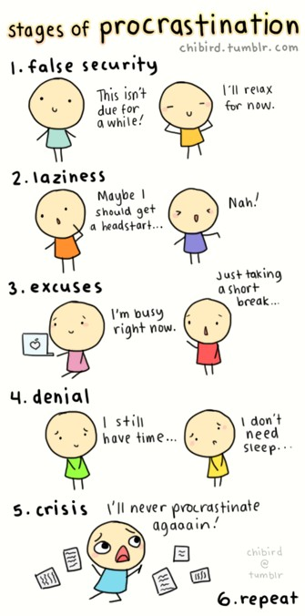 Stages of procrastination by Chibird - No excuses
